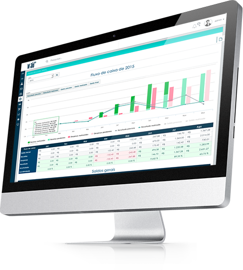 Monitor apresentando o sistema W.aid